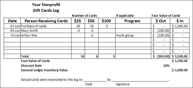 jewelry order form template  Free Gift Card Fundraiser Log – The Accountant Beside You - jewelry order form template