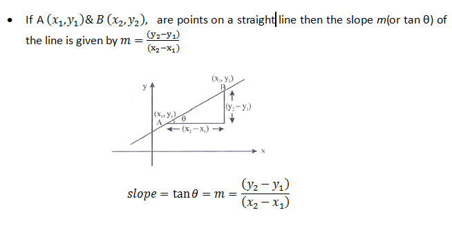 point slope form negative numbers  Straight forward tricks and concepts for the STRAIGHT LINE ..