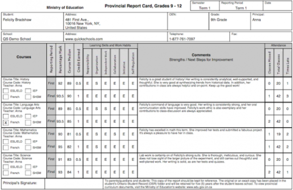 report card template ontario  The Ontario Province Report Card Template | School ..