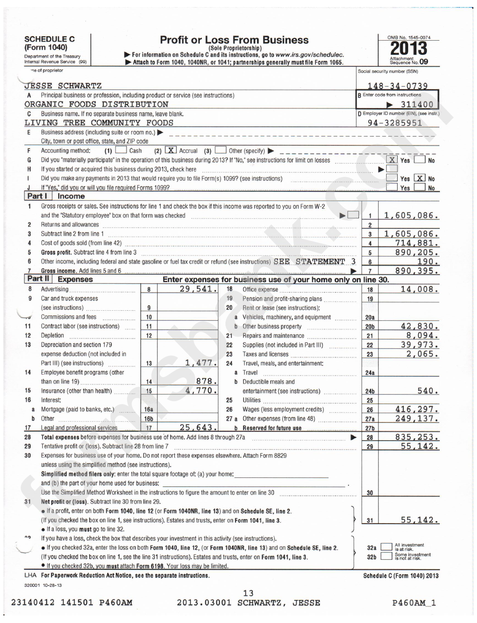 Form 1040 Schedule C Sample - Profit Or Loss From Business ..